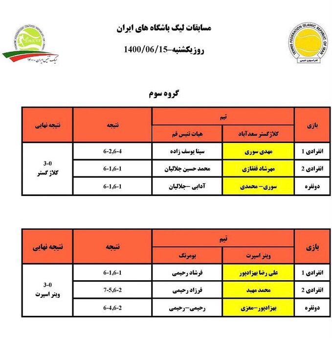 مسابقات لیگ برتر تنیس